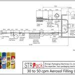 30至50 cpm氣霧劑灌裝線