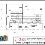 80至120 cpm氣霧劑填充線