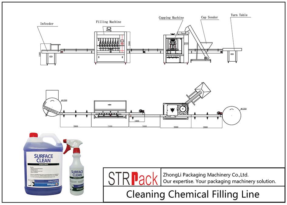 自動清洗化學灌裝線