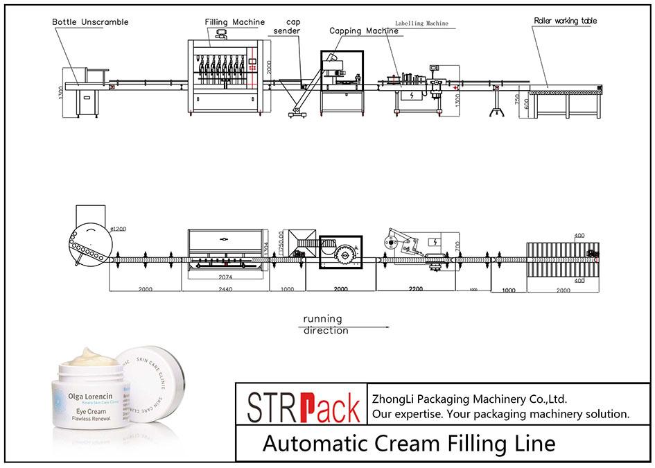 自動奶油灌裝線