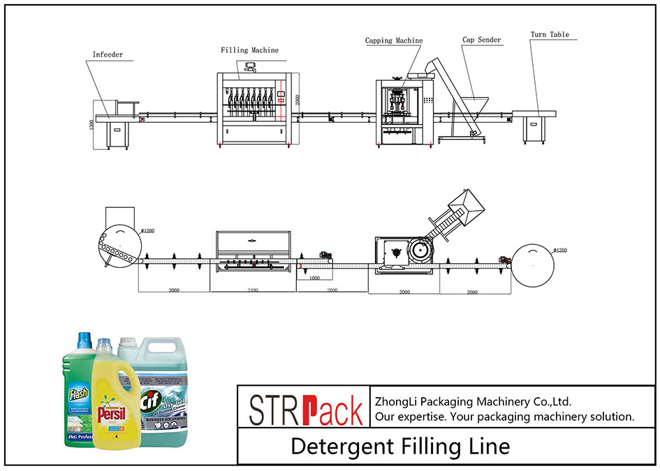 自動洗滌劑灌裝線