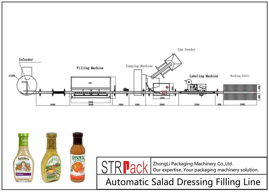 沙拉醬自動灌裝線