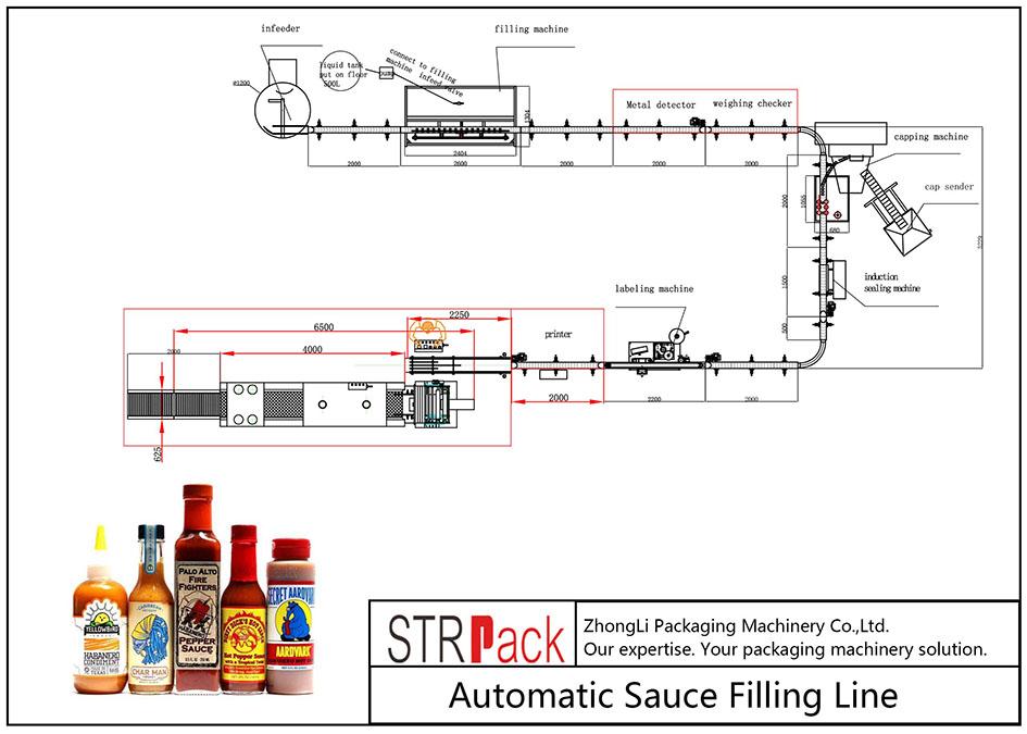 醬汁自動灌裝線