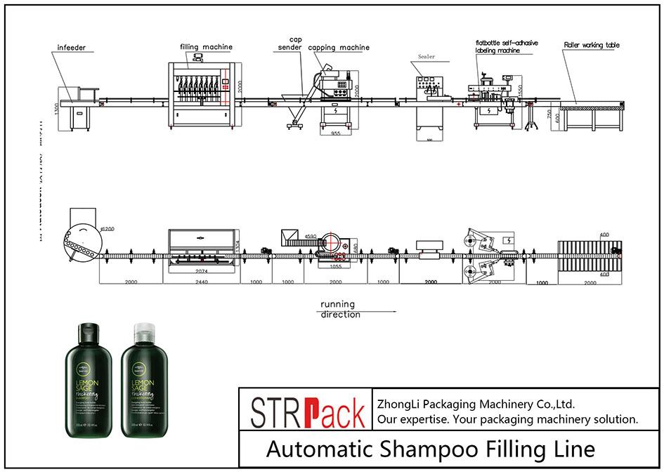 自動洗髮水灌裝線